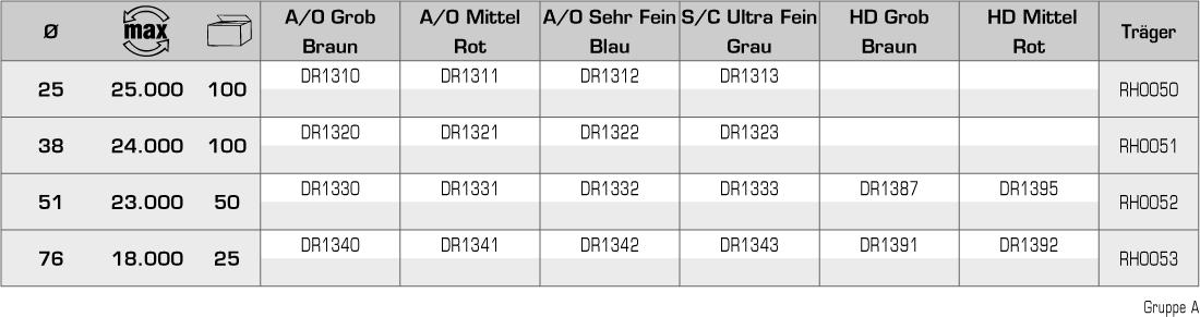 stahl t träger tabelle
