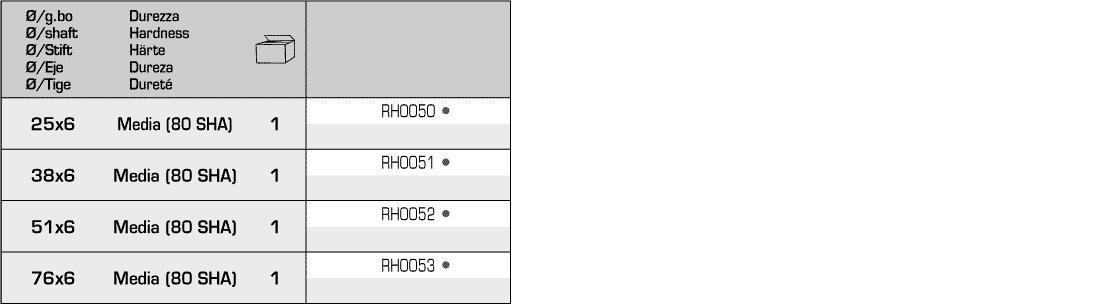 tabella-supporto-dcrr